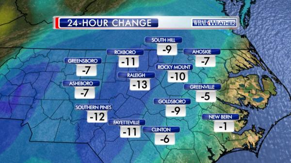 WRAL Weather Feed: Nate Johnson