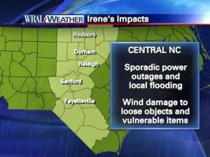 Irene's impact on Central NC