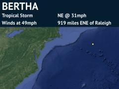 Forecast Track for Tropical Storm Bertha (detailed)