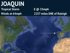 Forecast Track for Hurricane Joaquin (detailed)