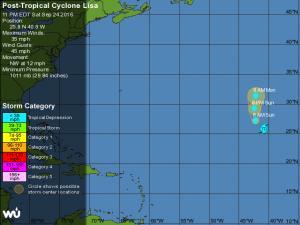 Lisa Tracking - 5 Day