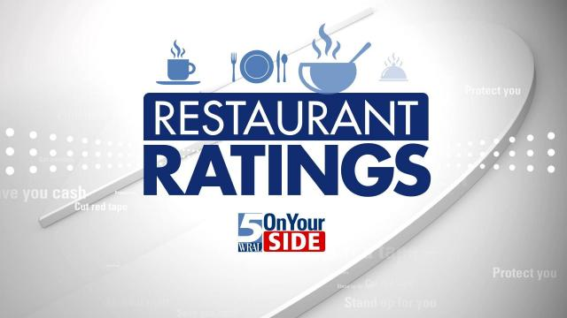 Restaurant Ratings