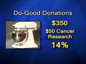 How much of a purchase goes to a charitable cause varies according to what you buy.