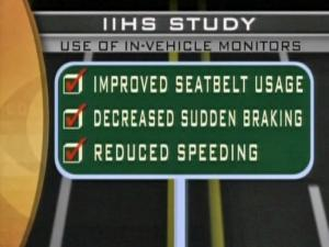 A monitoring device placed in a teenagers' car can let parents know when their child is speeding, using their seat belt or doing another bad driving habit.