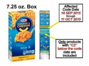 Kraft recall