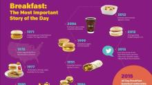 IMAGES: Giveaway: McDonald's breakfast sandwich & drink coupons!