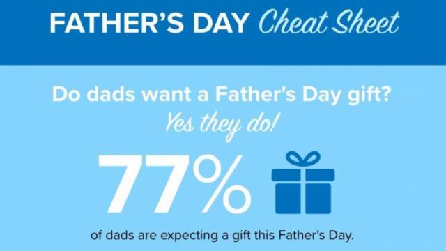 Swagbucks Father's Day