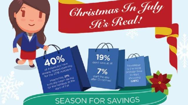 Swagbucks Christmas in July Infographic