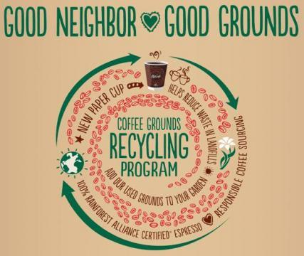 "McDonald's ""Good Neighbor, Good Grounds"" Program"