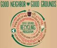"McDonald's ""Good Neighbor, Good Grounds"" Program"