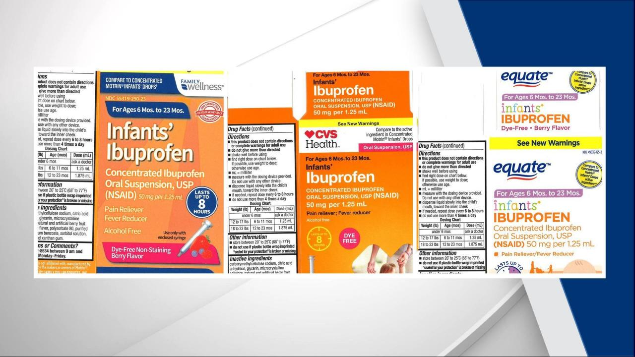 FDA: Recall expanded for infant's liquid ibuprofen sold at