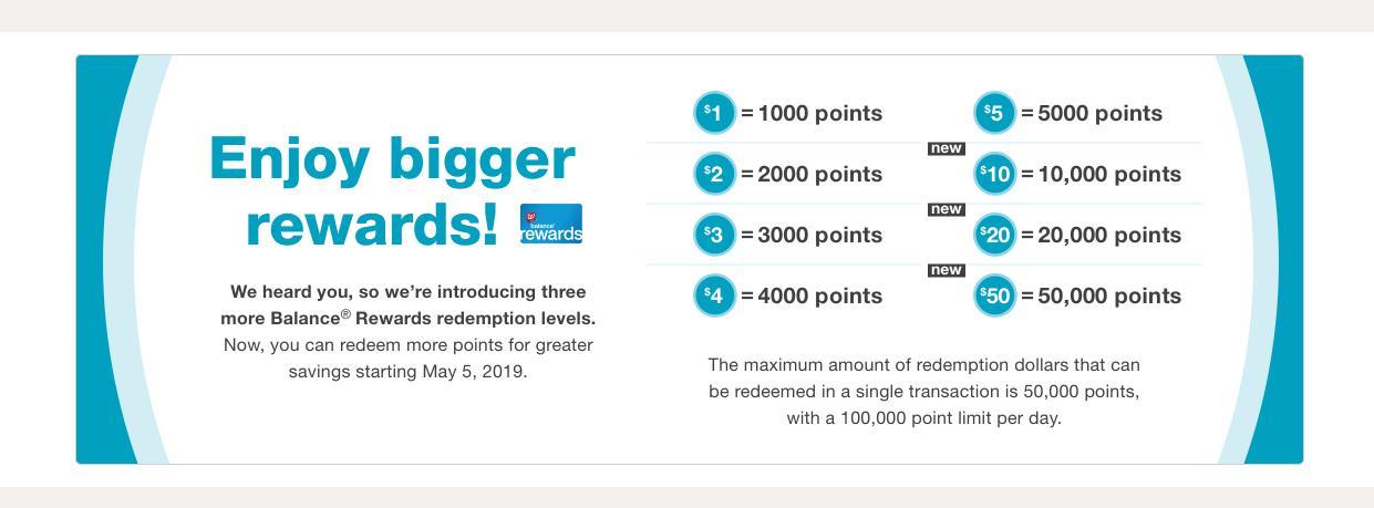 Walgreens allowing larger Balance Rewards redemption amounts
