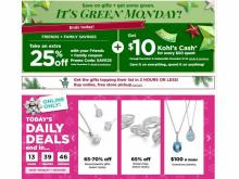 Kohl's Green Monday Sale