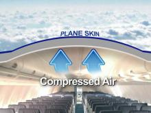Graphic of pressurized aircraft cabins
