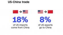 IMAGE: What you need to know about Trump's new trade threat