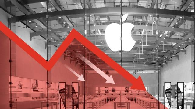 Dow falls more than 200 points, dragged down by more Apple woes
