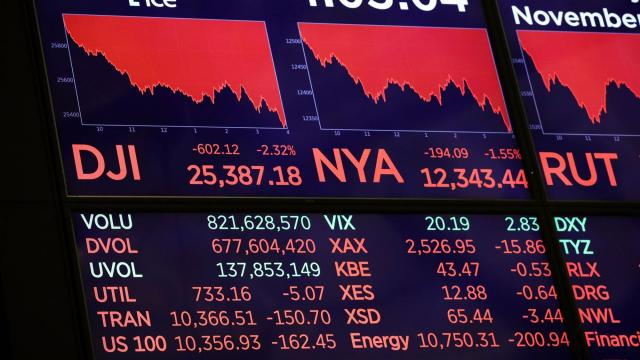 Dow sinks 700 points as trade truce enthusiasm fades