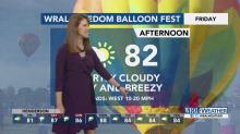 Beautiful but breezy Friday could ground Balloon Fest