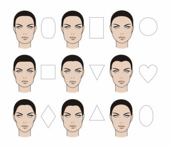 We all have a face that resembles five basic shapes; What features look best highlighted on you? (Deseret Photo)