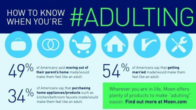 These 3 things mean you're really an adult