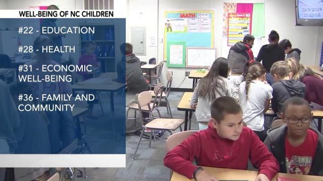 Report Family Well Being Education >> Report Nc Ranks No 33 In Child Well Being Wral Com