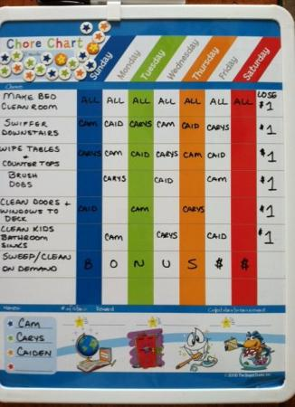 Lynda Loveland chore chart