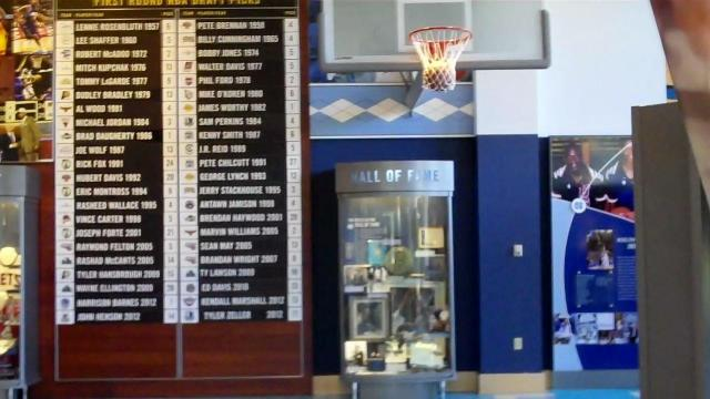 Carolina Basketball Museum