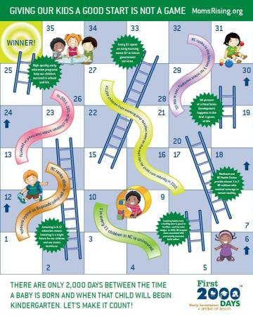 MomsRising Chutes & Ladders board
