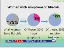 Compare UF study