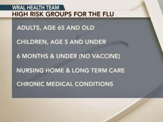 Groups at higher risk for the flu.