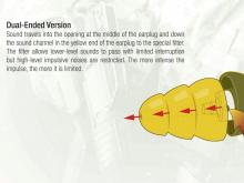 Whitley Law Firm : Spotlight : Dual-Ended Combat Arm Earplugs