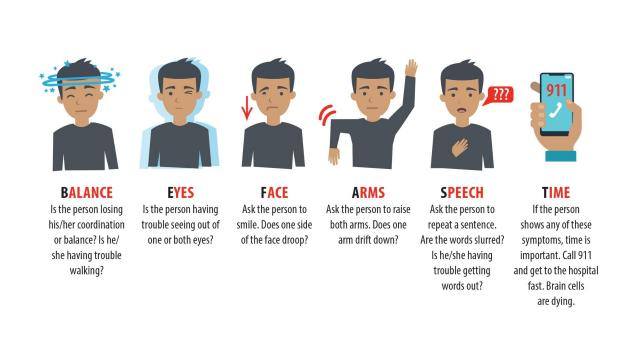 Know the signs of a stroke: BEFAST acronym could save a life