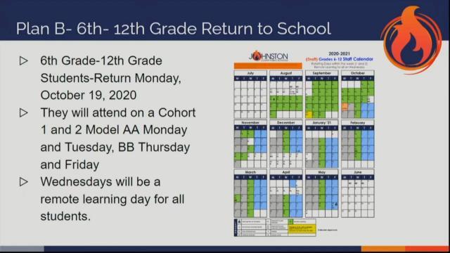 Johnston County Public Schools return plan