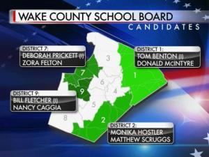 Wake County school board candidates