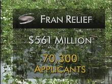 Final Figures From Fran