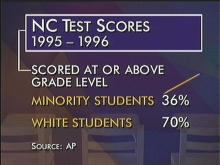Minority Test Scores Prompt Action