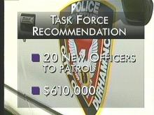 Durham Task Force Says More Cops Needed