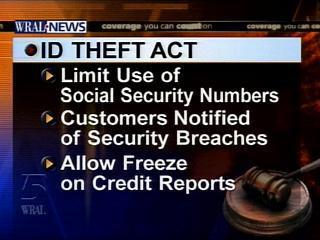 identification theft act graphic