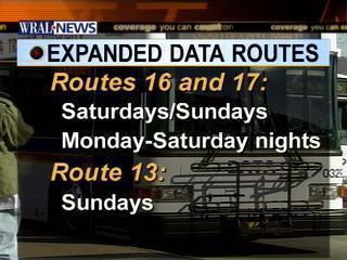 data routes