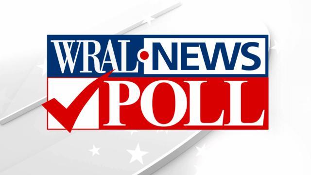 WRAL News Poll image