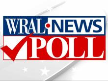 Highlights of WRAL News poll