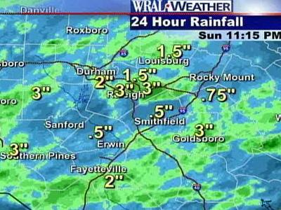 Twenty-four rainfall totals across the region for 11:15 p.m. on Sunday, April 27, 2008.