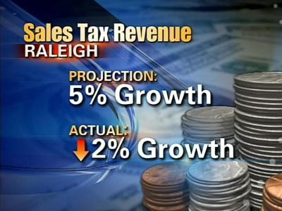 Budget challenges ahead for Wake Co., Raleigh