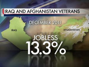 Veterans of the military conflicts in Iraq and Afghanistan put years of their lives on hold to serve the nation. Now, as they try to transition back into civilian life, a record number of them are unable to find work, according to the U.S. Department of Labor.
