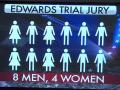 Genders, jobs of Edwards jurors paint limited picture
