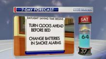 Daylight Saving Time: March 9, 2014