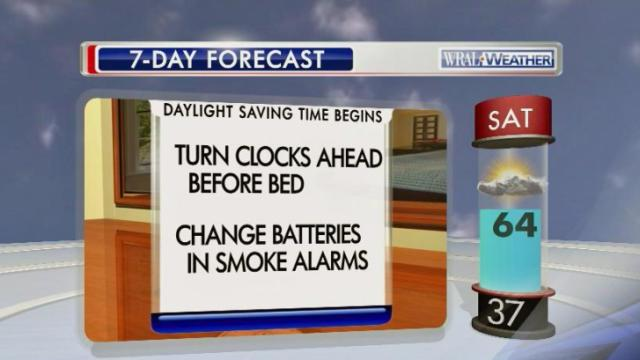 Daylight Saving Time: March 9, 2014
