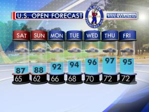U.S. Open 7-day forecast
