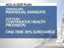 By the numbers: Will AHCA get younger people to sign up?