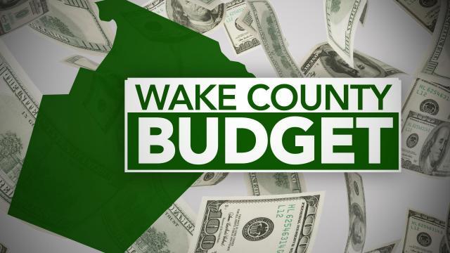 Wake County Budget